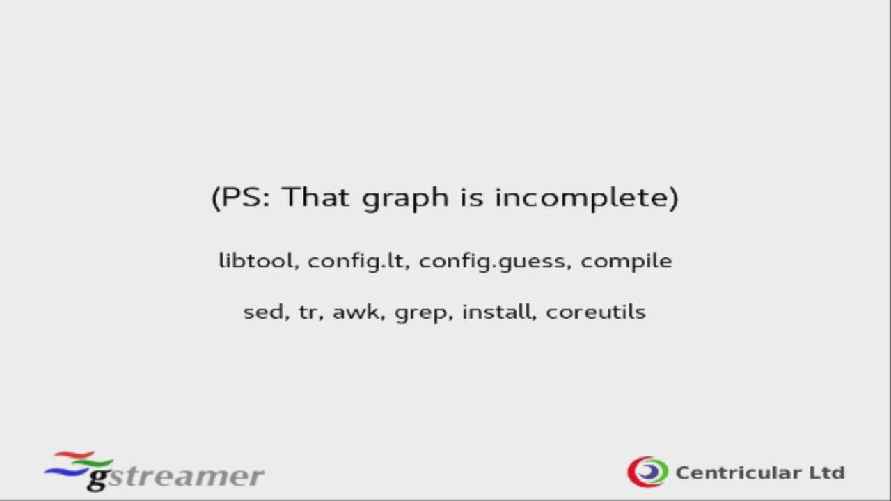 How To Install Gstreamer Windows Updates - ideasxsonar