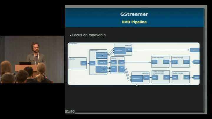 Blu-Ray Playback - GStreamer conferences
