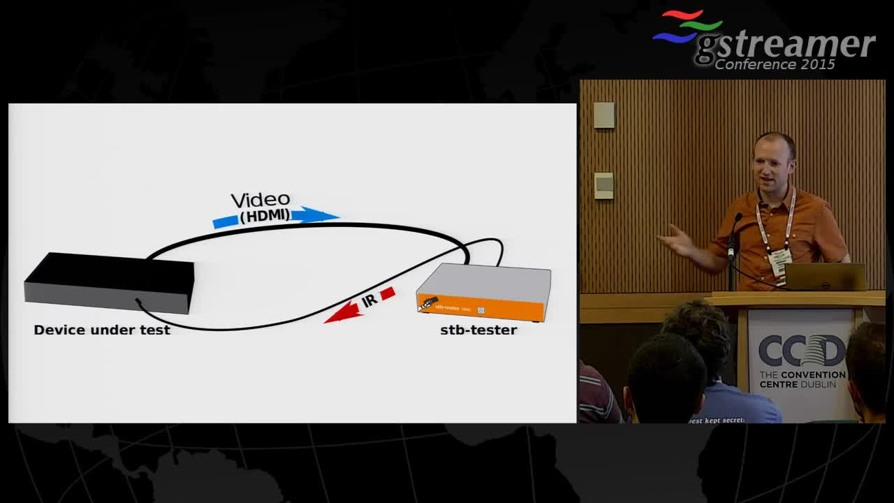Pointing camera at TVs: when HDMI video-capture is not an